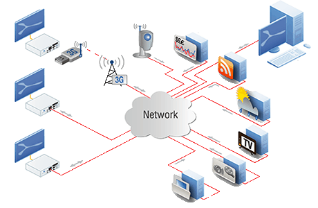 digital-signage-network1.png