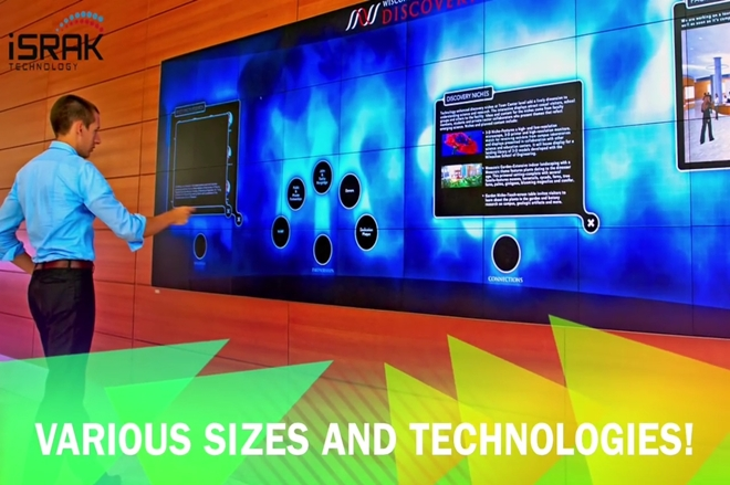 what is videowall